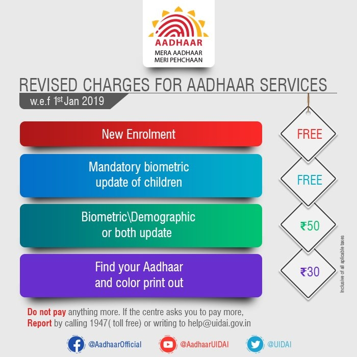 how can i change my name and address in aadhar card after