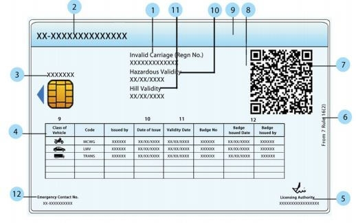 driving licence smart card pvc poly carbonate information back side rto